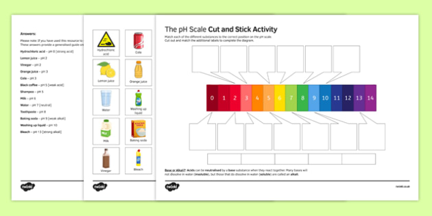 The pH Scale Cut and Stick Activity Sheet, worksheet