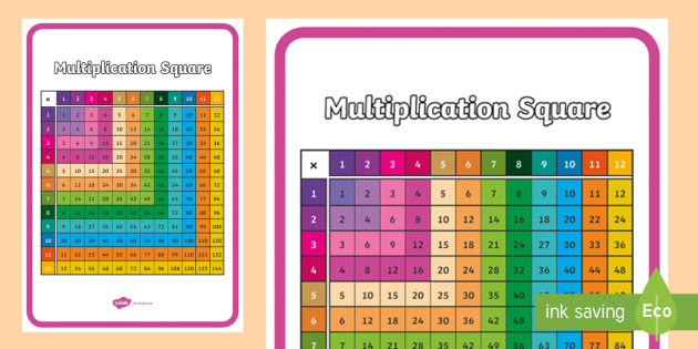 Multiplication Square - Counting, Calcluation, Teaching multiplication, Square numbers, Number patterns