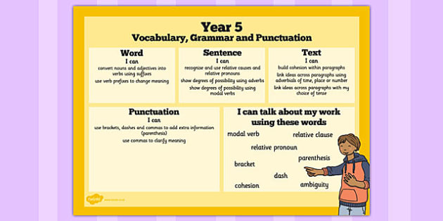 Year 5 Vocabulary, Grammar and Punctuation Word Mat - word mat