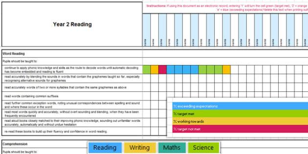 New Curriculum Year 2 Reading Writing Maths Science Assessment - new curriculum, year 2, reading, writing, maths, science, read, write, assessment, assess