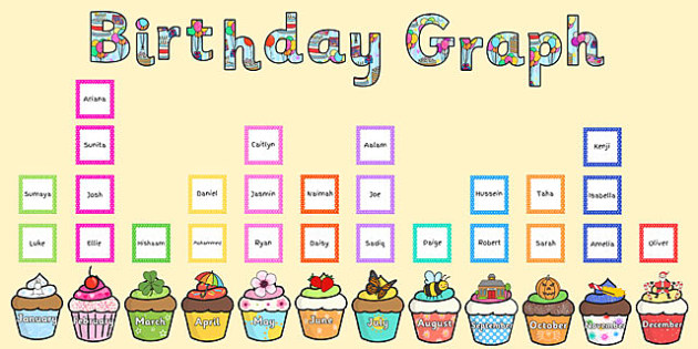 Birthday Graph Display Pack - birthday, graph, display pack, pack