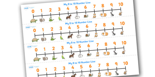 0-10 Number Line (Pets) - Counting, Numberline, Number line, Counting on, Counting back, cat, dog, rabbit, mouse, guinea pig, rat, hamster, gerbil, horse, puppy, kitten, snake, chinchilla, snail, lizard, budgie
