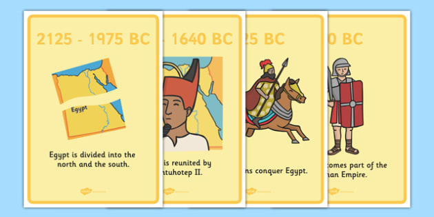 Ancient Egyptian Timeline Display Posters - Ancient Egyptian, history, timeline, Egyptians, display, banner, poster, sign, Egypt, pyramids, Pharaoh, hierogliphics, hieroglyphs, Tutankhamun, Giza, Dahshur, Mummy