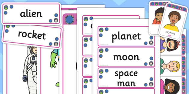 Space Mind Map Starter Resource Pack - space, mind map, starter