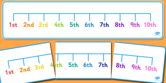 Ordinal Number Line 1st to 10th - ordinal number, number line, 1st, 10th