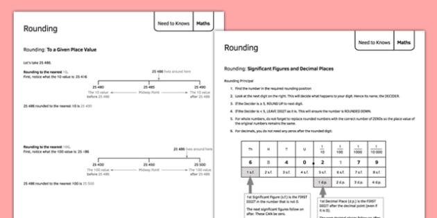 Maths Need to Knows Rounding - Maths, KS3, number, rounding, place value, estimation, approximation, revision, display, independent learning, project