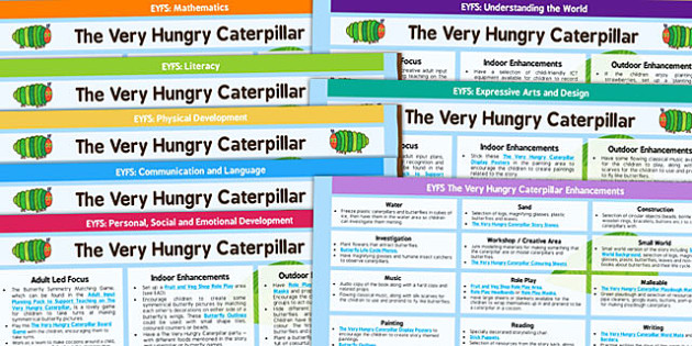 EYFS Lesson Plan and Enhancement Ideas to Support Teaching on The Very Hungry Caterpillar - planning, plans