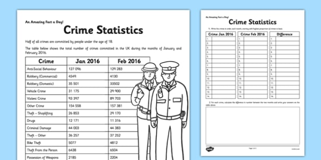 Crime Statistics Activity Sheet - crime, statistics, data figures, home education, fact of the day, worksheet