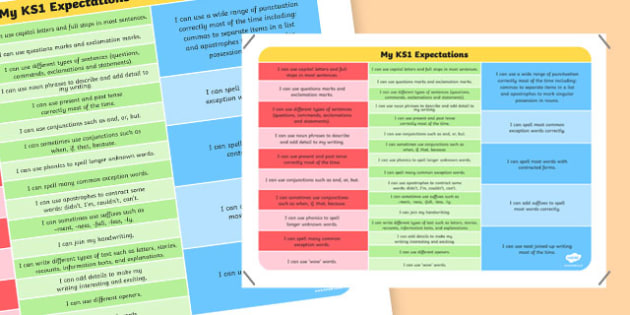KS1 Expectations Display Chart - ks1, expectations, display chart, display, chart