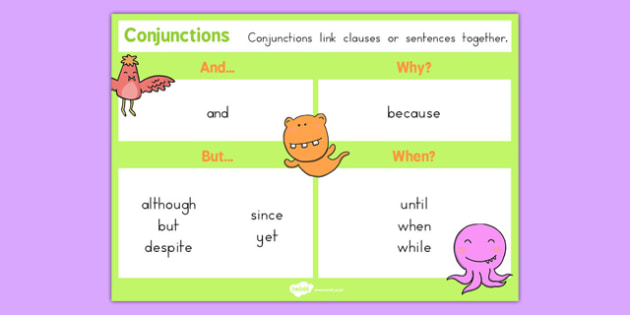 Conjunctions KS2 Word Mat - australia, Connectives, Conjunctions