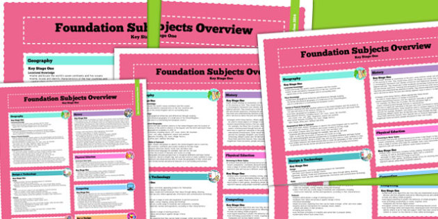2014 Curriculum KS1 Foundation Subjects Overview - new curriculum