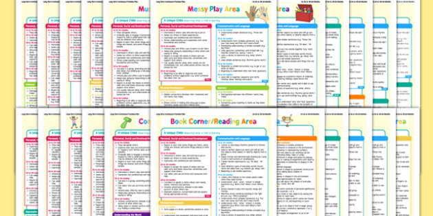 Continuous Provision Posters Planning Pack 16-26 to 40-60 Months