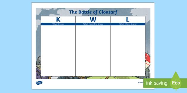The Battle of Clontarf KWL Grid