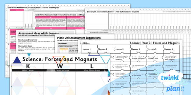 PlanIt - Science Year 3 - Forces and Magnets Unit Assessment Pack - assessment, record, data, baseline, nation, pack, objectives, criteria, success, national, curriculum,