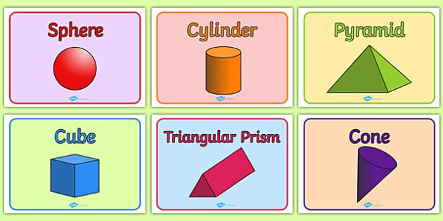 Editable Class Group Signs (3D Shapes) - 3D shapes, group signs, group labels, group table signs, table sign, teaching groups, class group, class groups, table label