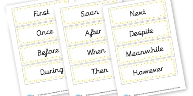 Sentence Openers Cards - Display Sentence Starters Primary Resources, Display, Letters