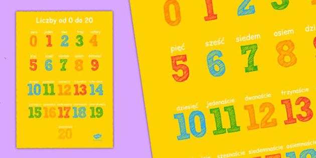 Plakat Liczby do 20 po polsku - matematyka, liczenie, przedszkole