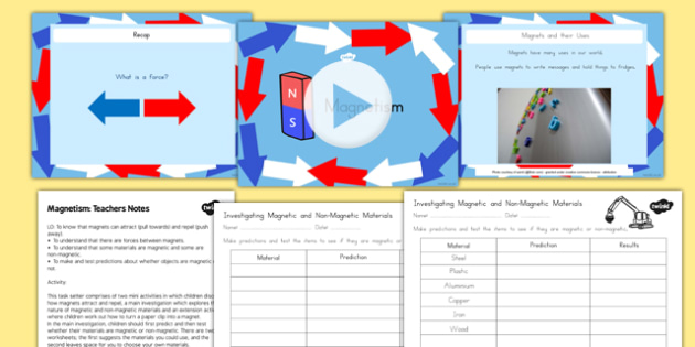 Magnetism Task Setter with Worksheets PowerPoint - australia