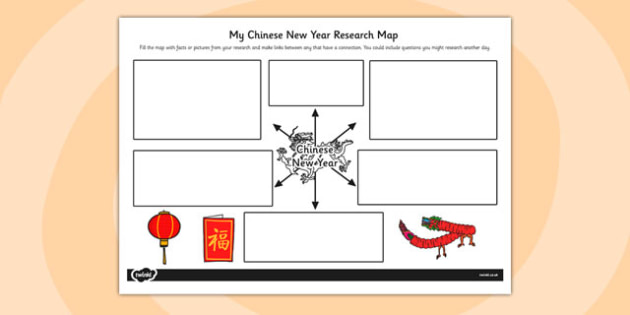 Chinese New Year Topic Research Map - research map, chinese new year