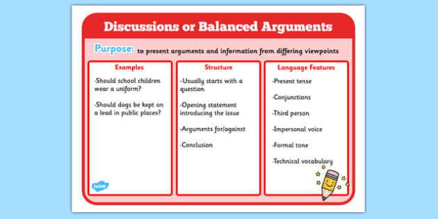 Features of Discussions or Balanced Arguments Poster - discussions and balanced arguments, balanced argument poster, features of a balanced argument
