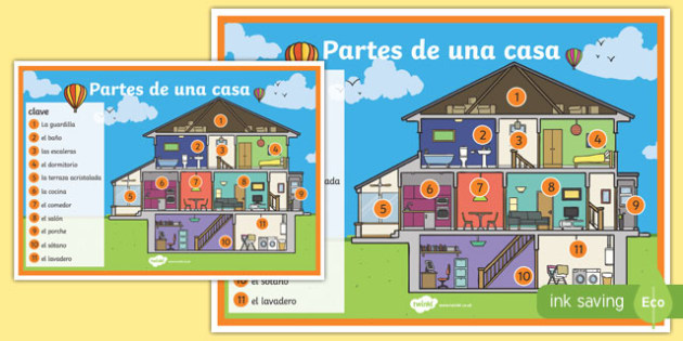 Partes de una casa Poster Spanish - spanish, parts, house, poster, display, parts of a house
