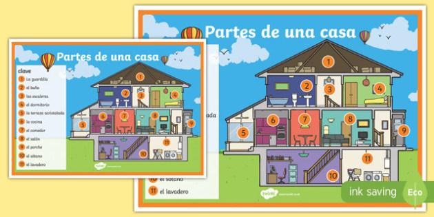 Póster - Las partes de la casa - hogar, cocina, baño, habitación, palabras, vocabulario