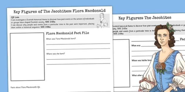 Flora Macdonald - The Jacobites Key Figures Fact File Template