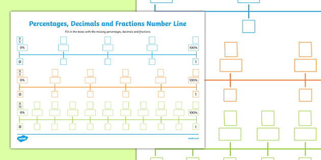 Percentages, Decimals and Fractions Number Line Activity Sheet - percentages, decimals, fractions, number line, activity, worksheet