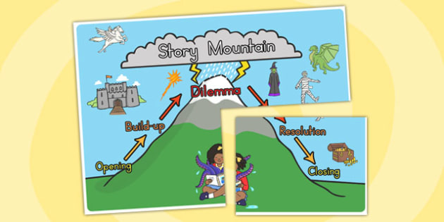 Story Mountain Display Poster Large - stories, poster, display