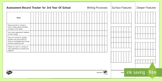 New Zealand 3rd Year of School Writing Assessment Tracker -  Assessment, Writing, Literacy, 3rd Year of School, assessment tracker, individual tracker