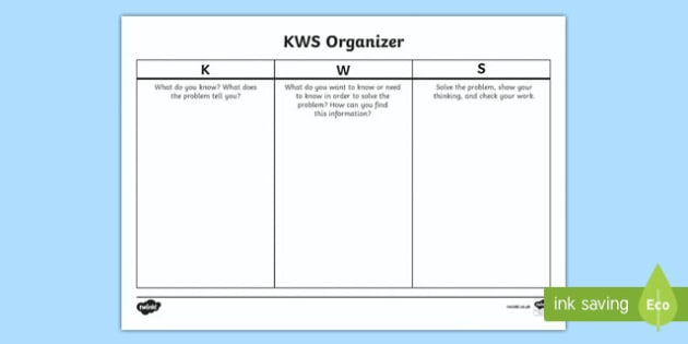 KWS (Know, Want to Know, Solve) Math Graphic Organizer