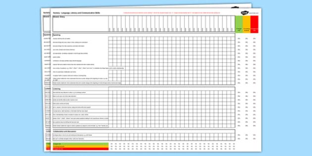Wales Foundation Phase Framework Reception Language Communication Skills Assessment Checklist - Welsh, EYFS, FS2