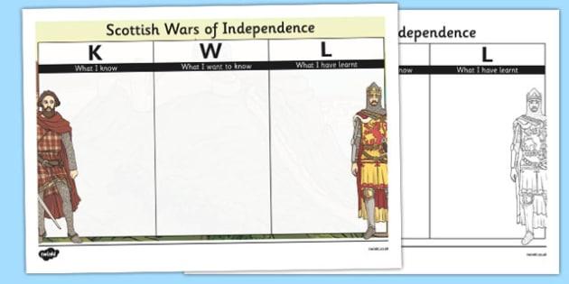 Scottish Wars of Independence KWL Grid - Scottish history, kwl