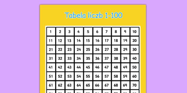 Tabela liczb 1-100 - matematyka, liczenie