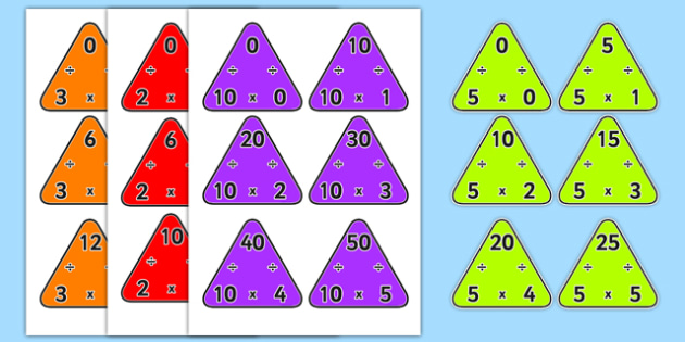 Multiplication Triangles 2, 3, 5 and 10 Times Tables - multiplication triangles, times table, times tables