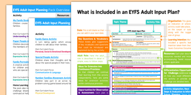 EYFS All About Me - My Family Adult Input Planning and Resource Pack Overview