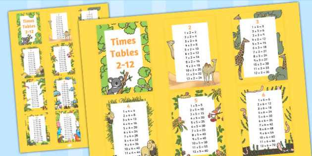 Large Multiplication Display Poster- displays, posters, tables