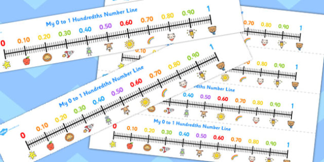 0 1 Hundredths Number Line - numbers, lines, visual aids, maths