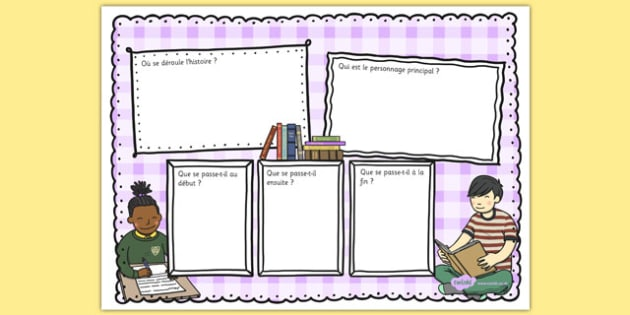 Book Review Writing Template Colourful French - french, reading review, read