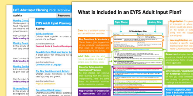 EYFS Plant Life Cycles Adult Input Planning and Resource Pack Overview - EYFS planning, early years activities, growing, Understanding the World