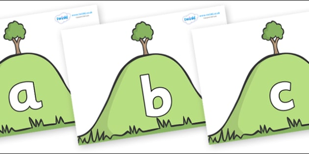 Phoneme Set on Hills - Phoneme set, phonemes, phoneme, Letters and Sounds, DfES, display, Phase 1, Phase 2, Phase 3, Phase 5, Foundation, Literacy