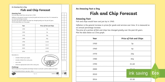 Fish and Chip Forecast Activity Sheet