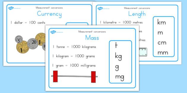 Measurement Conversion Display Posters - australia, measure