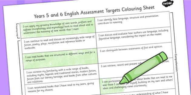 2014 Curriculum UKS2 Years 5 and 6 English Assessment Target Sheet