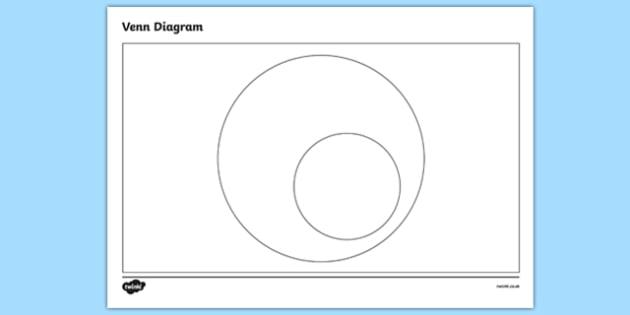 Venn Diagram Template 3 - venn diagram template, venn diagram, blank venn diagram, empty venn diagram, venn diagram frame, diagram templates, ks2 numeracy