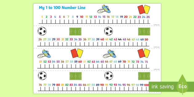 Numbers 1-100 on a Number Line Football Theme - numbers, 1-100, number line, football, maths, mathematics, number