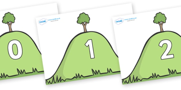 Numbers 0-50 on Hills - 0-50, foundation stage numeracy, Number recognition, Number flashcards, counting, number frieze, Display numbers, number posters