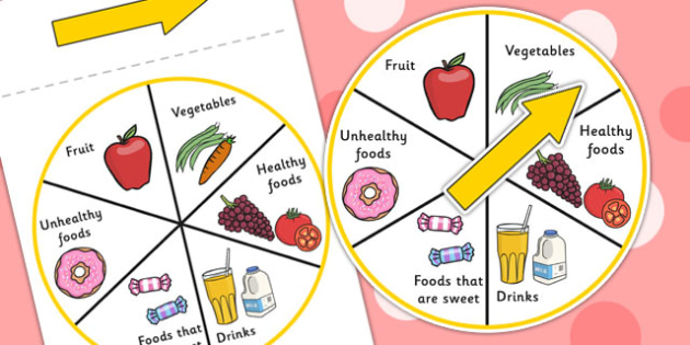 Food Category Spinner - foods, games, SEN games, visual aid