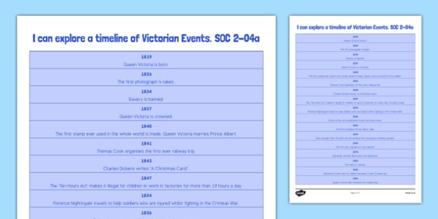Timeline of Victorian Events CfE Second Level - CfE, Social Studies, History, Victorians, Timeline