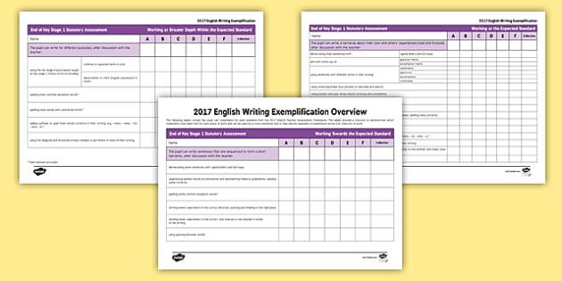 KS1 Exemplification Checklist Overview - test, diagnostic, summative, formative